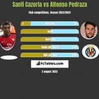 Santi Cazorla vs Alfonso Pedraza h2h player stats