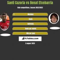 Santi Cazorla vs Benat Etxebarria h2h player stats