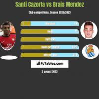 Santi Cazorla vs Brais Mendez h2h player stats