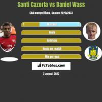 Santi Cazorla vs Daniel Wass h2h player stats