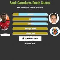 Santi Cazorla vs Denis Suarez h2h player stats