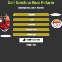 Santi Cazorla vs Ehsan Pahlavan h2h player stats