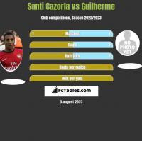 Santi Cazorla vs Guilherme h2h player stats