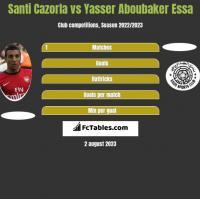Santi Cazorla vs Yasser Aboubaker Essa h2h player stats