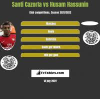 Santi Cazorla vs Husam Hassunin h2h player stats