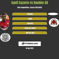 Santi Cazorla vs Hashim Ali h2h player stats