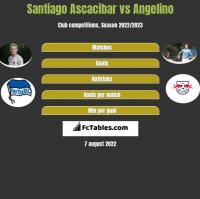 Santiago Ascacibar vs Angelino h2h player stats