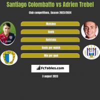 Santiago Colombatto vs Adrien Trebel h2h player stats