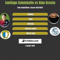 Santiago Colombatto vs Alan Acosta h2h player stats