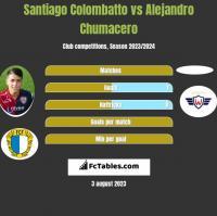 Santiago Colombatto vs Alejandro Chumacero h2h player stats