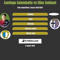 Santiago Colombatto vs Elias Cobbaut h2h player stats