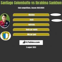 Santiago Colombatto vs Ibrahima Sankhon h2h player stats