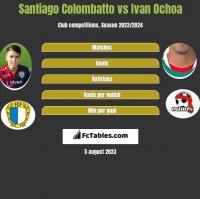 Santiago Colombatto vs Ivan Ochoa h2h player stats