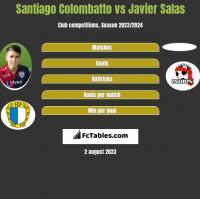 Santiago Colombatto vs Javier Salas h2h player stats