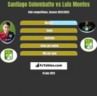 Santiago Colombatto vs Luis Montes h2h player stats