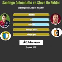 Santiago Colombatto vs Steve De Ridder h2h player stats