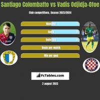 Santiago Colombatto vs Vadis Odjidja-Ofoe h2h player stats