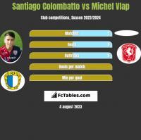 Santiago Colombatto vs Michel Vlap h2h player stats