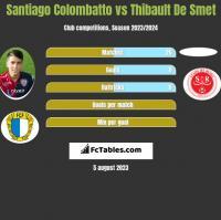 Santiago Colombatto vs Thibault De Smet h2h player stats