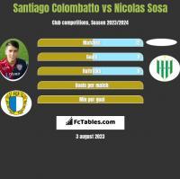 Santiago Colombatto vs Nicolas Sosa h2h player stats
