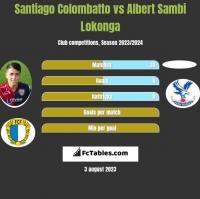 Santiago Colombatto vs Albert Sambi Lokonga h2h player stats