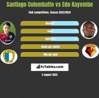 Santiago Colombatto vs Edo Kayembe h2h player stats