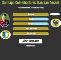 Santiago Colombatto vs Stan Van Dessel h2h player stats