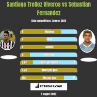 Santiago Trellez Viveros vs Sebastian Fernandez h2h player stats