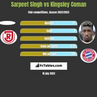 Sarpeet Singh vs Kingsley Coman h2h player stats