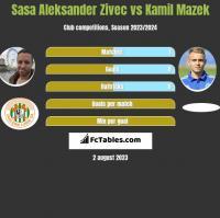 Sasa Aleksander Zivec vs Kamil Mazek h2h player stats