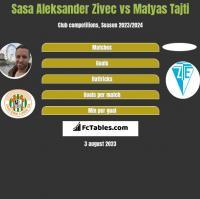 Sasa Aleksander Zivec vs Matyas Tajti h2h player stats
