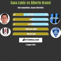 Sasa Lukic vs Alberto Grassi h2h player stats