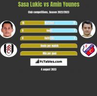 Sasa Lukic vs Amin Younes h2h player stats