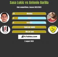 Sasa Lukic vs Antonio Barilla h2h player stats