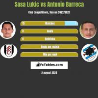 Sasa Lukic vs Antonio Barreca h2h player stats