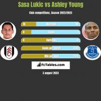 Sasa Lukic vs Ashley Young h2h player stats