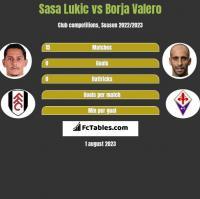 Sasa Lukic vs Borja Valero h2h player stats