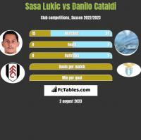 Sasa Lukić vs Danilo Cataldi h2h player stats