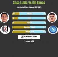 Sasa Lukic vs Elif Elmas h2h player stats