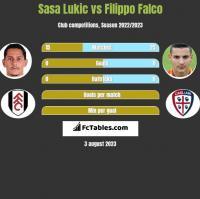 Sasa Lukić vs Filippo Falco h2h player stats