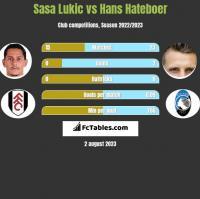 Sasa Lukic vs Hans Hateboer h2h player stats