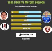 Sasa Lukic vs Mergim Vojvoda h2h player stats