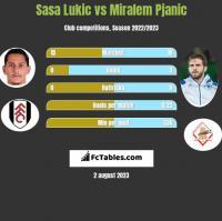 Sasa Lukić vs Miralem Pjanić h2h player stats
