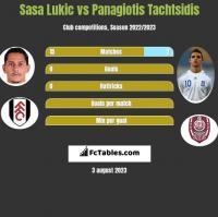Sasa Lukić vs Panagiotis Tachtsidis h2h player stats