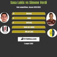 Sasa Lukic vs Simone Verdi h2h player stats