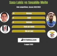Sasa Lukic vs Souahilo Meite h2h player stats