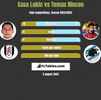 Sasa Lukic vs Tomas Rincon h2h player stats