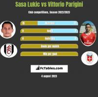 Sasa Lukić vs Vittorio Parigini h2h player stats
