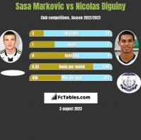 Sasa Markovic vs Nicolas Diguiny h2h player stats