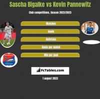 Sascha Bigalke vs Kevin Pannewitz h2h player stats